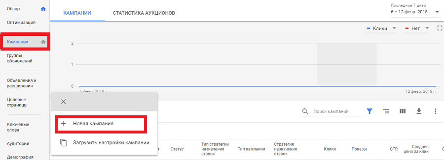 Список кампаний в AdWords