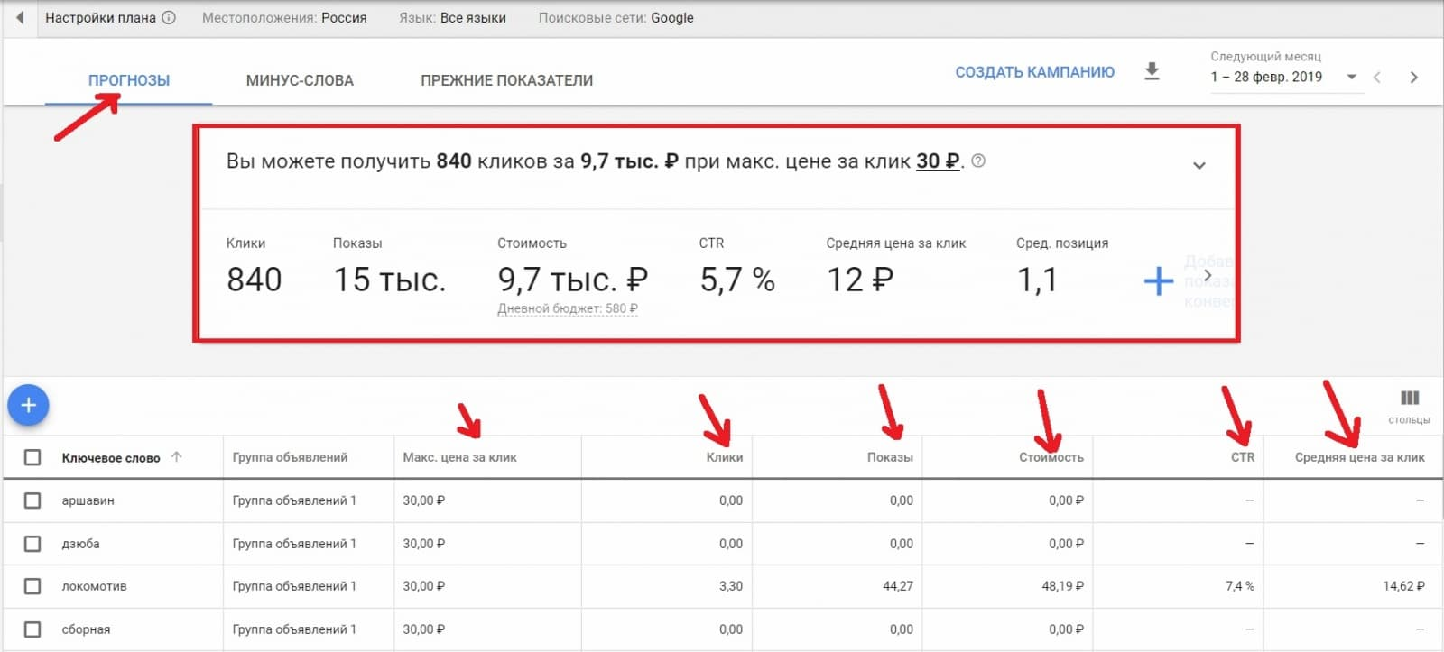 Статистика по ключам в Google AdWords